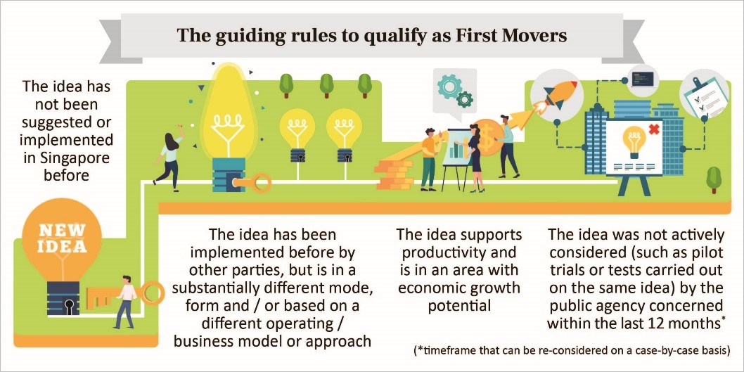 First Movers Infographics #1